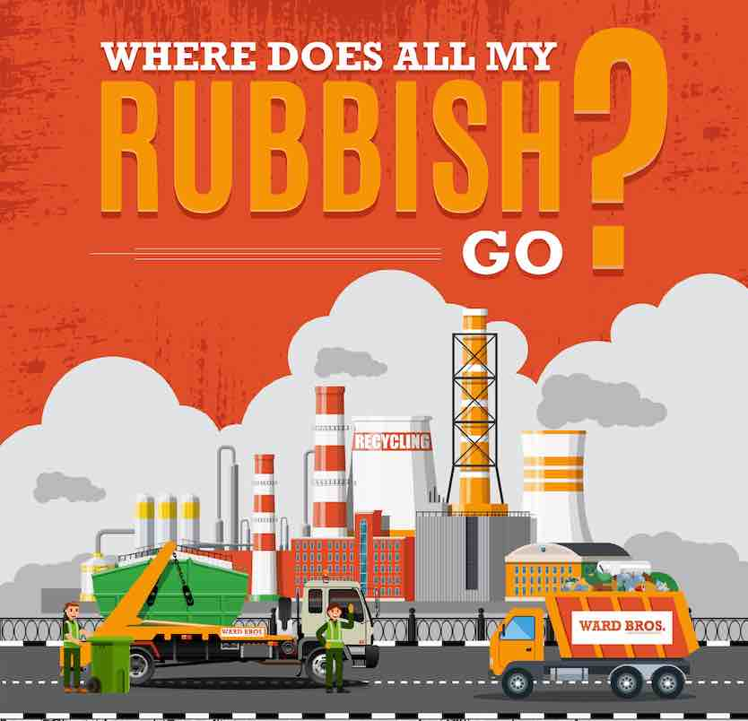 Where does all my rubbish go?